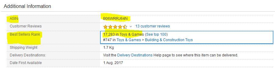 Amazon Retail Arbitrage BSR