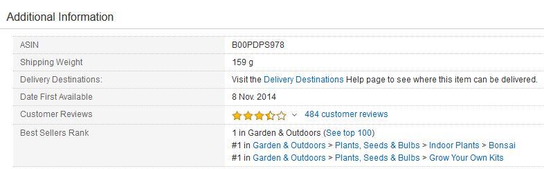 Amazon BSR