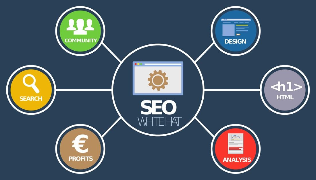 Best Free SEO Tools to Boost Your Search Rankings - Income