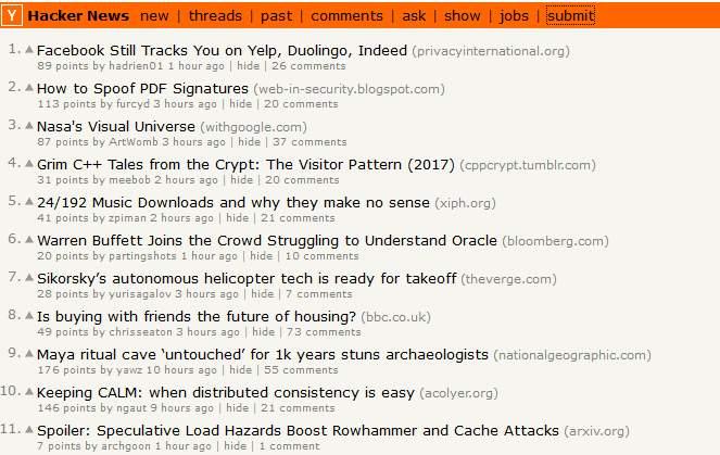 Hacker News for Blog Promotion