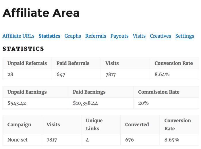 AffiliateWP Affiliate Stats